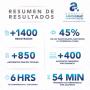 RESULTADOS ANIDIGRAF 2020